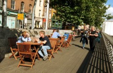 Most people recommend Dublin for visit – but only a third feel safe there at night