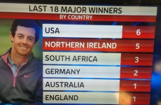 This nifty chart tells you all you need to know about Northern Ireland's Golden Generation in golf