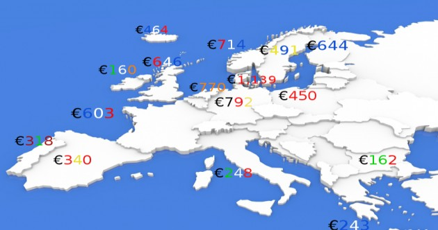 How do our water charges compare with the rest of Europe?