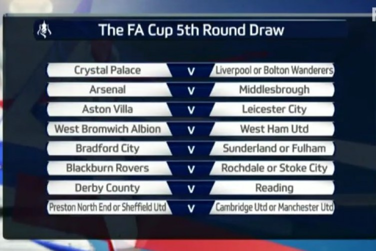 Arsenal, Man United and Liverpool all avoid each other in FA Cup ...