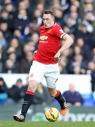 Phil Jones tops the list for central defenders.