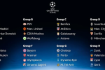 The main talking points from today's Champions League group-stage draw
