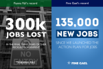 FactCheck: Were 135,000 new jobs really gained under Fine Gael?