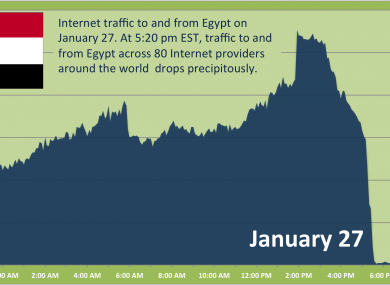 A chart, prepared by Arbor Networks, showing the sudden collapse of Egyptian internet traffic overnight.