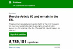 MPs to debate reversing Brexit next Monday, after 5.7m people sign petition